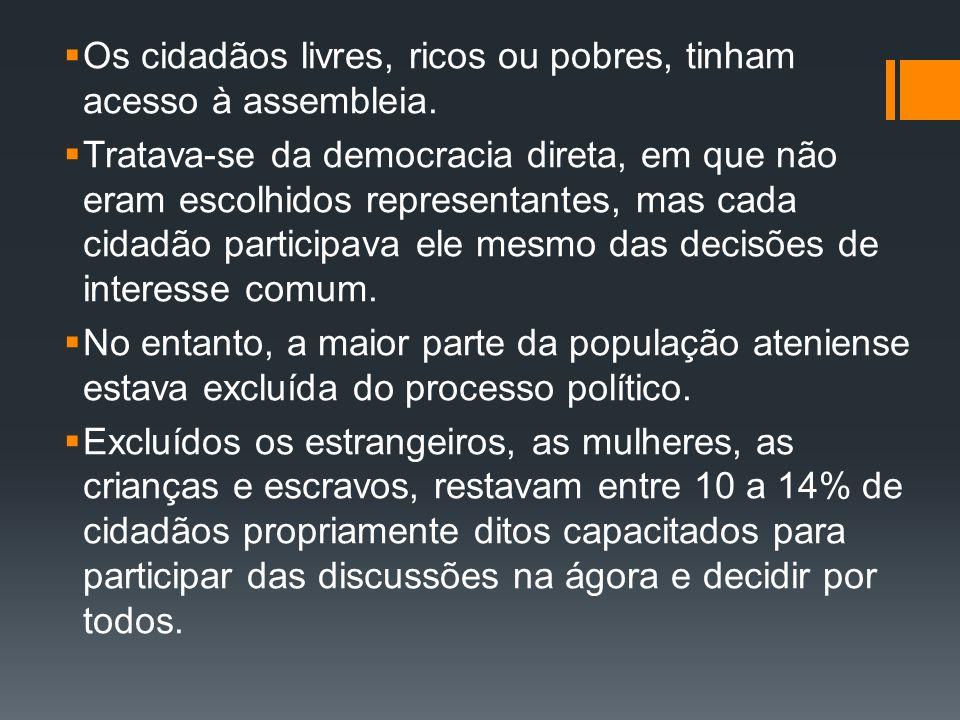 Os cidadãos livres, ricos ou pobres, tinham acesso à assembleia.
