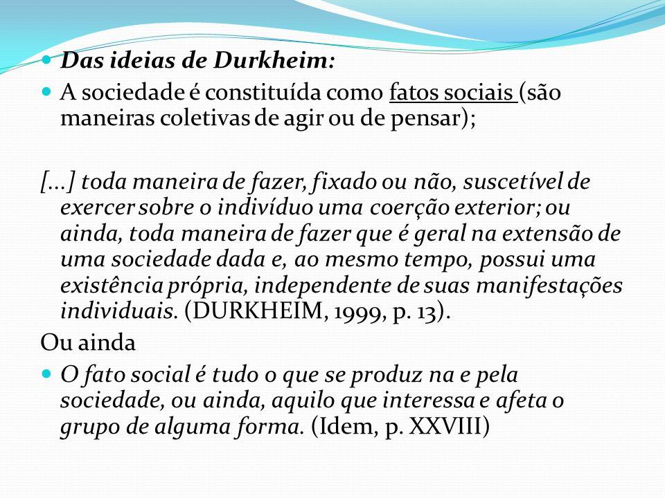 Das ideias de Durkheim: