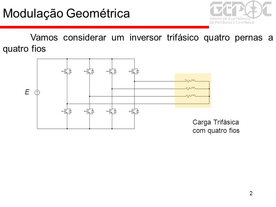Modulação Geométrica Vamos considerar um inversor trifásico quatro pernas a quatro fios. E. E. Carga Trifásica.