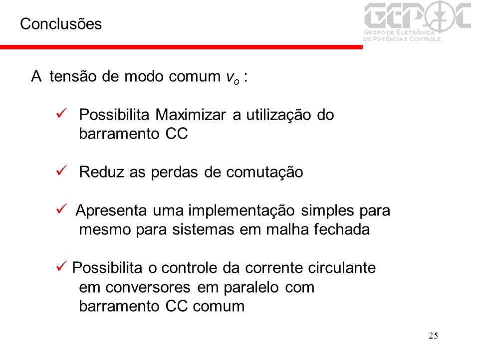 Conclusões A tensão de modo comum vo : Possibilita Maximizar a utilização do barramento CC. Reduz as perdas de comutação.
