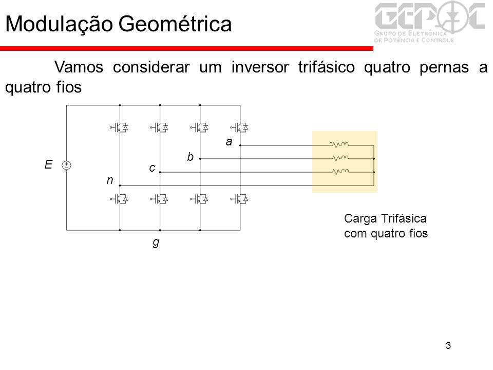 Modulação Geométrica Vamos considerar um inversor trifásico quatro pernas a quatro fios. a. E. b.