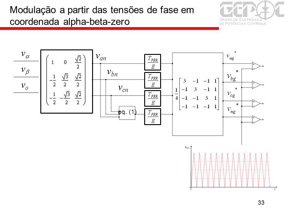 Modulação a partir das tensões de fase em coordenada alpha-beta-zero