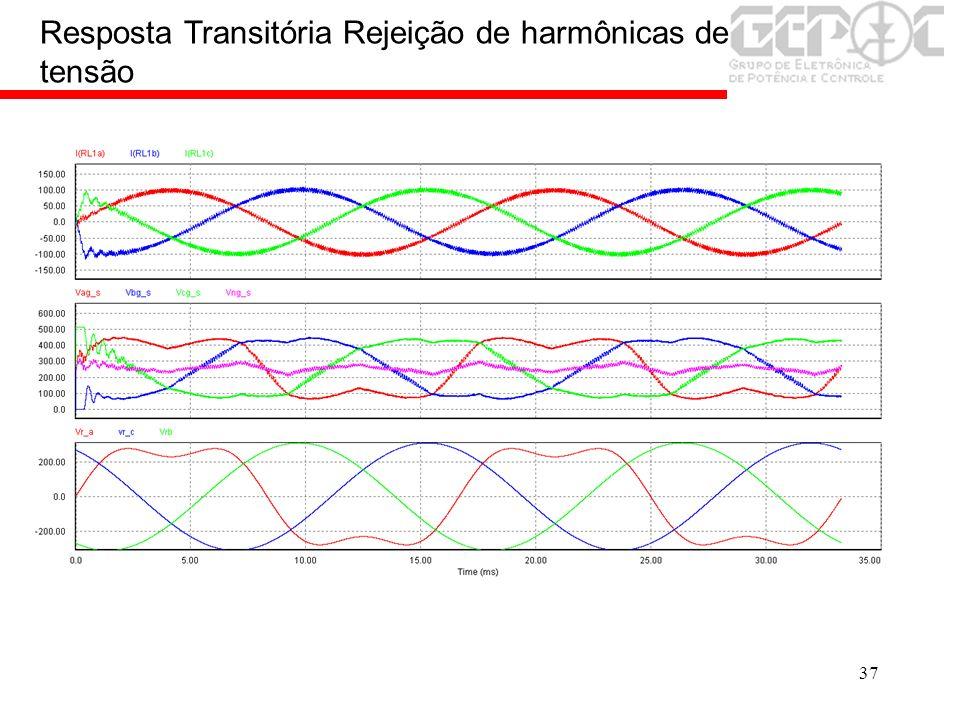 Resposta Transitória Rejeição de harmônicas de tensão