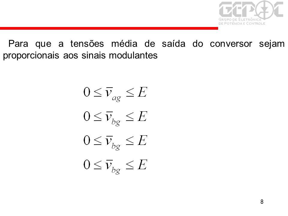 Para que a tensões média de saída do conversor sejam proporcionais aos sinais modulantes