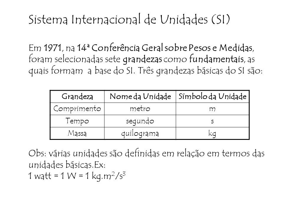 Sistema Internacional de Unidades (SI) Em 1971, na 14ª Conferência Geral sobre Pesos e Medidas, foram selecionadas sete grandezas como fundamentais, as quais formam a base do SI. Três grandezas básicas do SI são: Obs: várias unidades são definidas em relação em termos das unidades básicas.Ex: 1 watt = 1 W = 1 kg.m2/s3