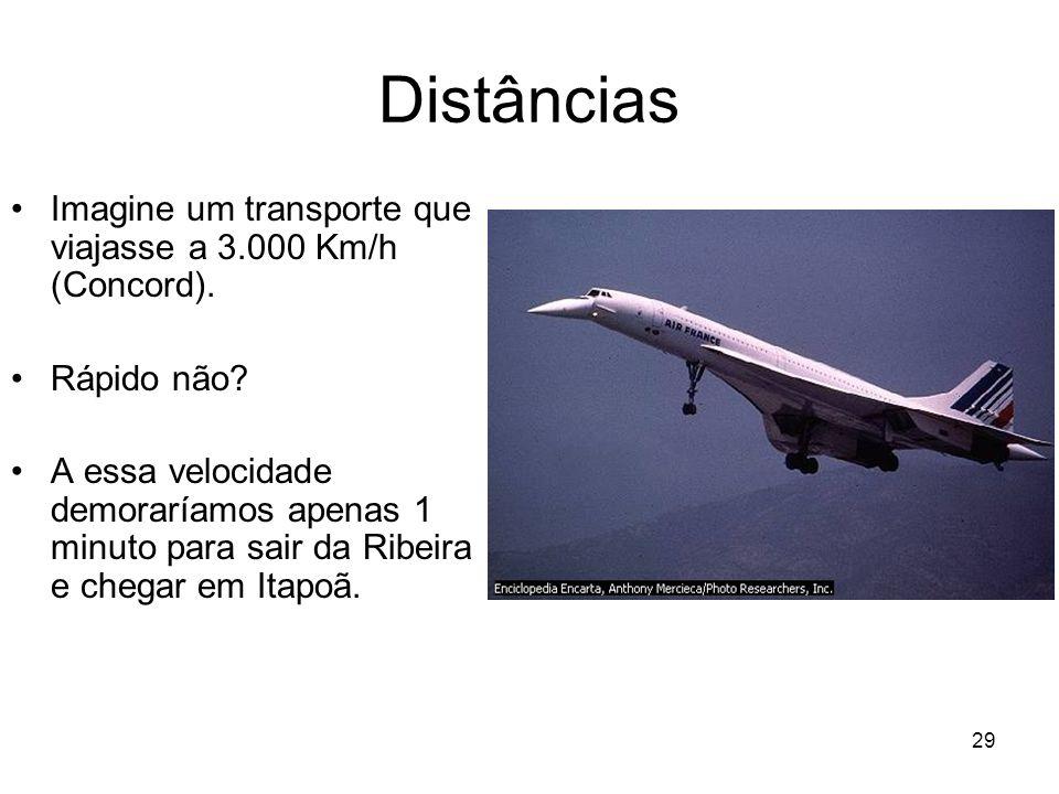 Distâncias Imagine um transporte que viajasse a 3.000 Km/h (Concord).