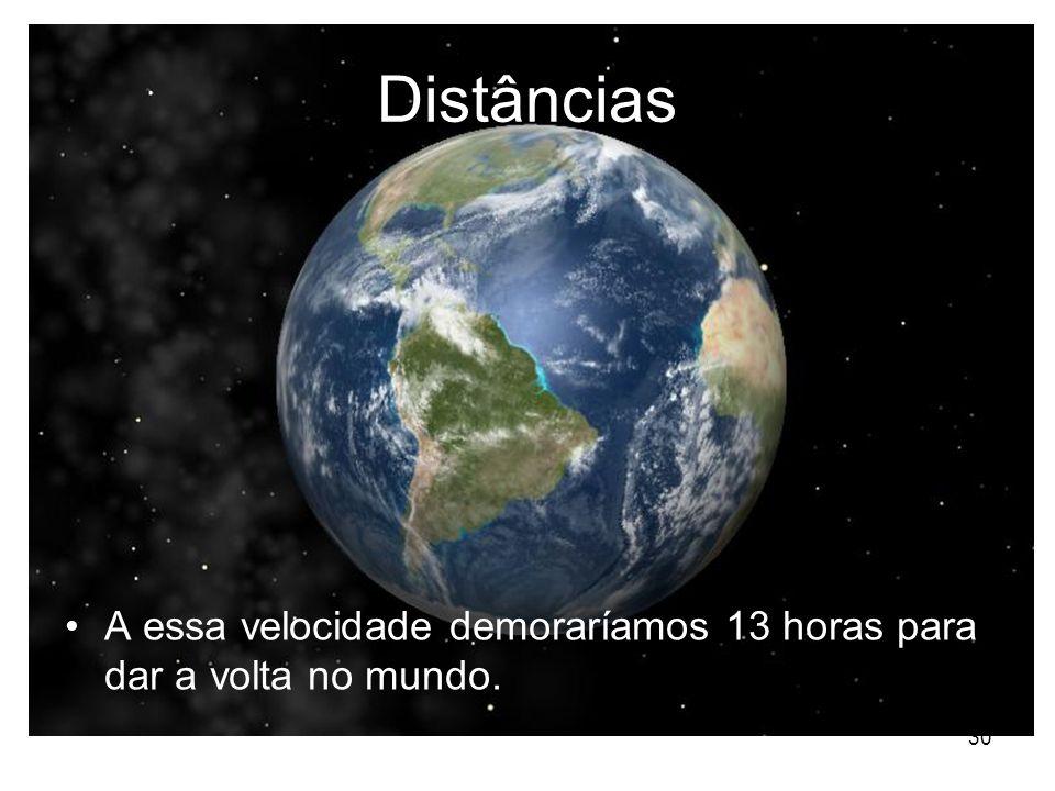 Distâncias A essa velocidade demoraríamos 13 horas para dar a volta no mundo.
