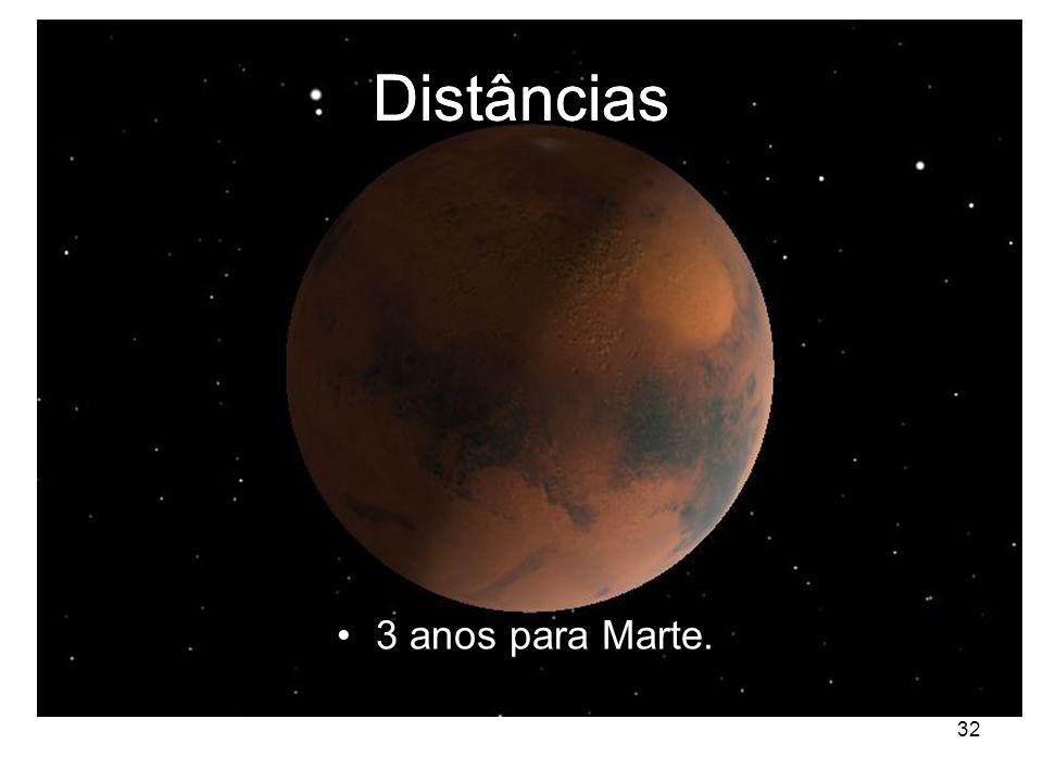 Distâncias Distâncias 3 anos para Marte.