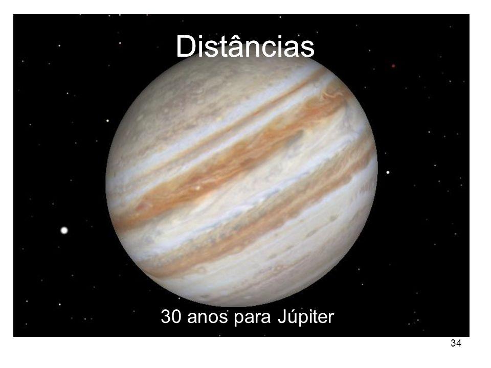 Distâncias Distâncias 30 anos para Júpiter