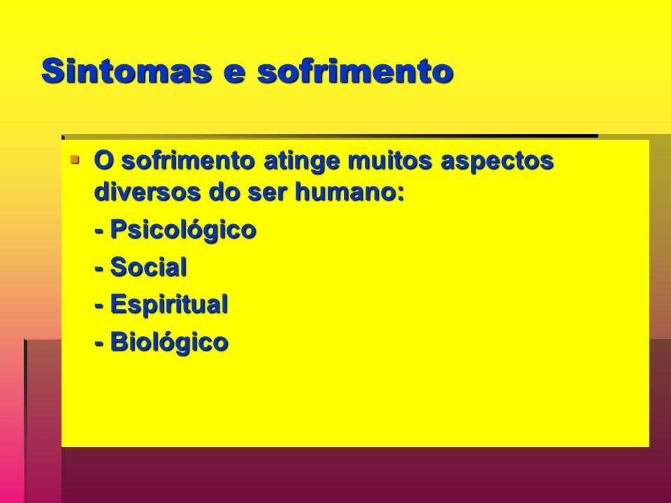 Sintomas e sofrimento O sofrimento atinge muitos aspectos diversos do ser humano: - Psicológico. - Social.