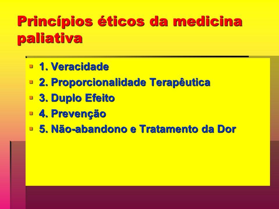 Princípios éticos da medicina paliativa