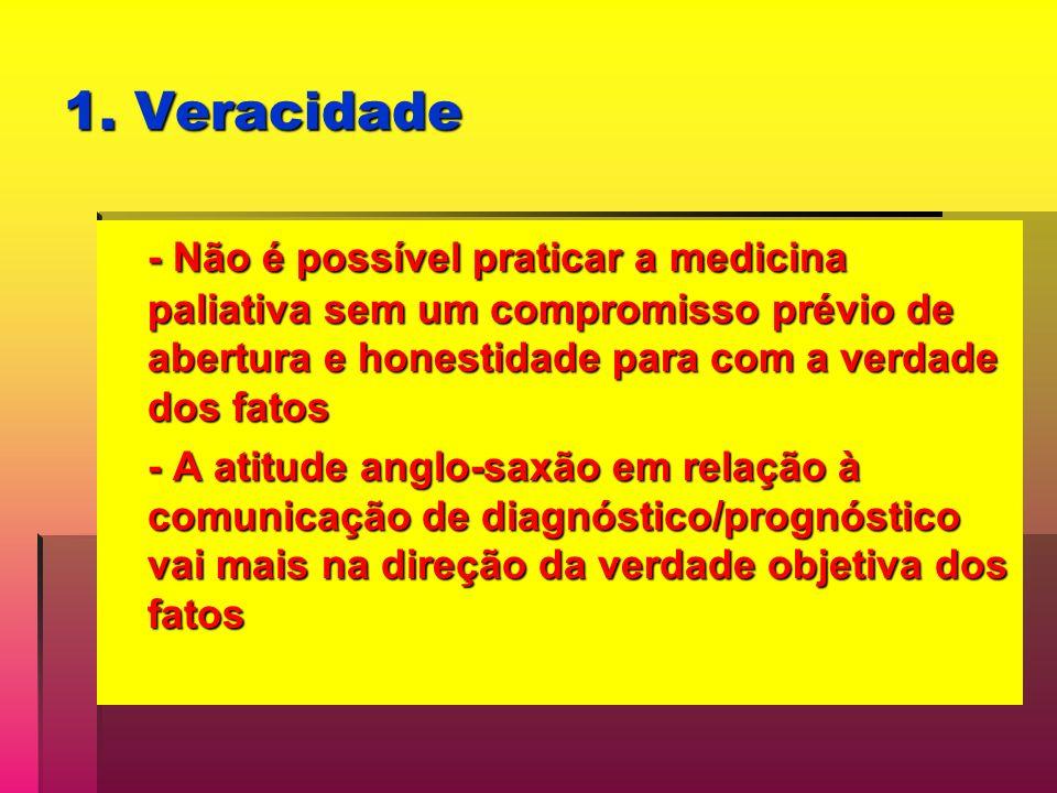 1. Veracidade - Não é possível praticar a medicina paliativa sem um compromisso prévio de abertura e honestidade para com a verdade dos fatos.
