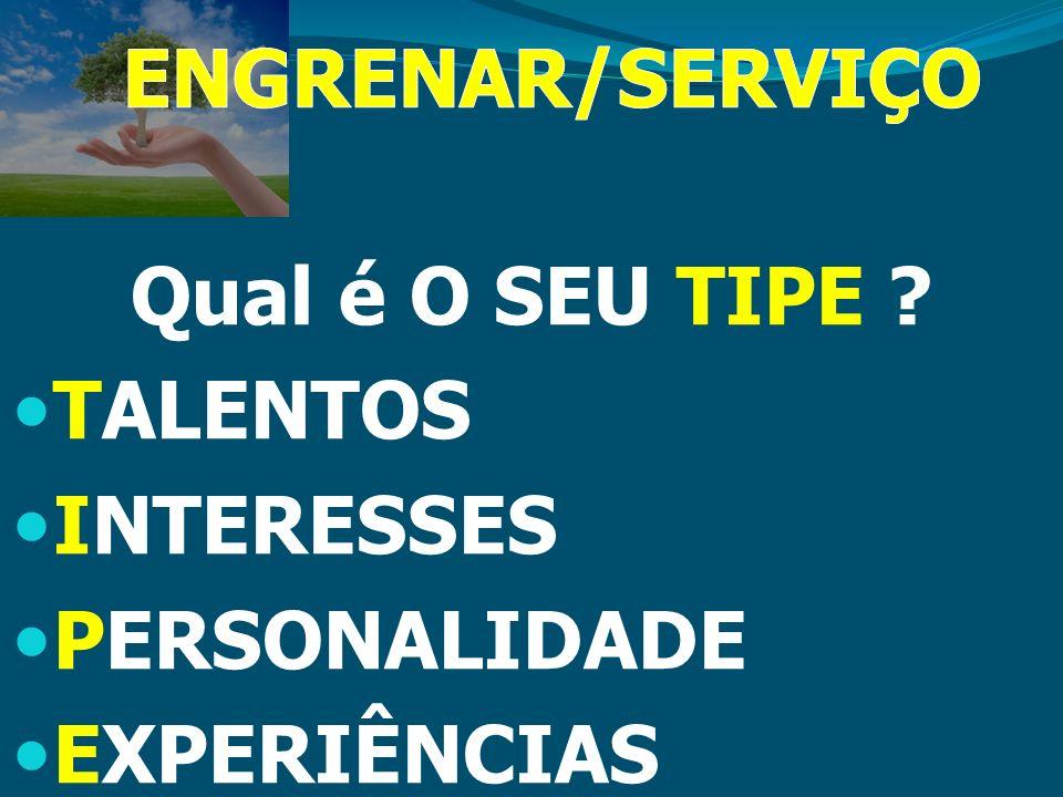 ENGRENAR/SERVIÇO Qual é O SEU TIPE TALENTOS INTERESSES PERSONALIDADE EXPERIÊNCIAS