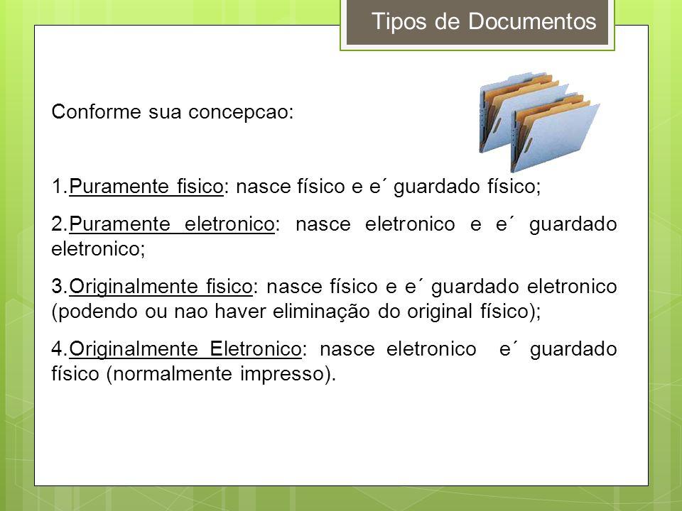 Tipos de Documentos Conforme sua concepcao:
