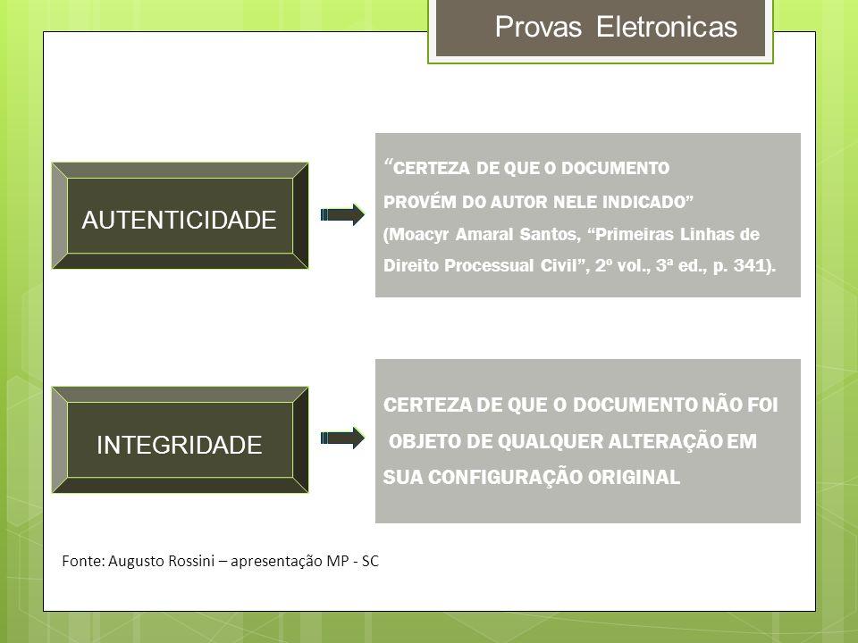 Provas Eletronicas CERTEZA DE QUE O DOCUMENTO AUTENTICIDADE