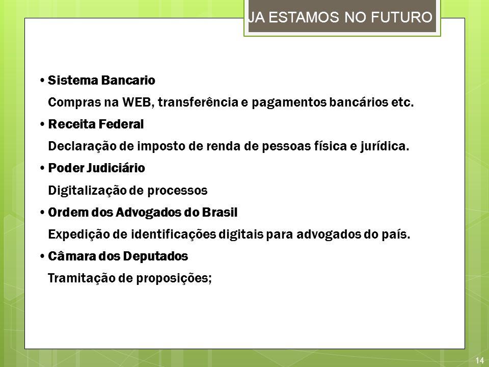 JA ESTAMOS NO FUTURO Sistema Bancario