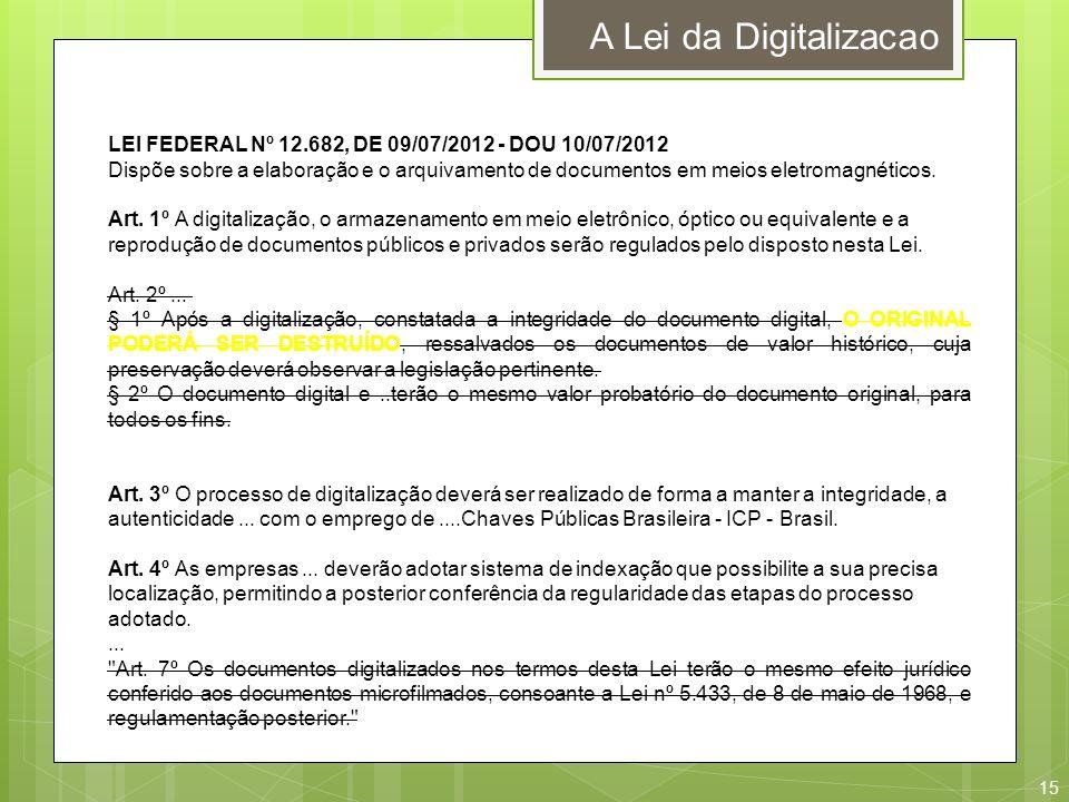 A Lei da Digitalizacao LEI FEDERAL Nº 12.682, DE 09/07/2012 - DOU 10/07/2012.