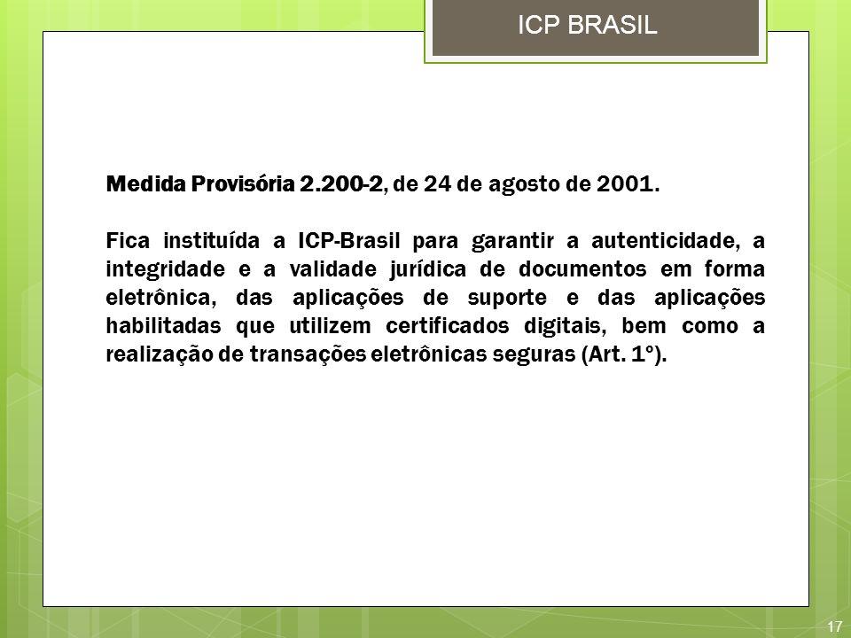 ICP BRASIL Medida Provisória 2.200-2, de 24 de agosto de 2001.