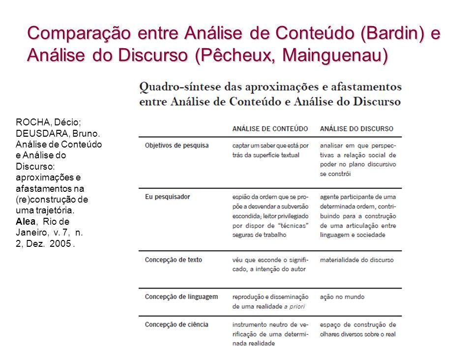 Comparação entre Análise de Conteúdo (Bardin) e Análise do Discurso (Pêcheux, Mainguenau)