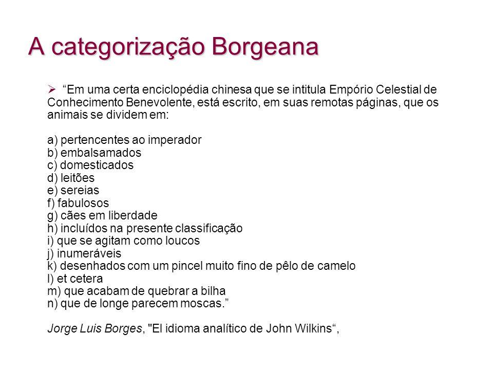 A categorização Borgeana