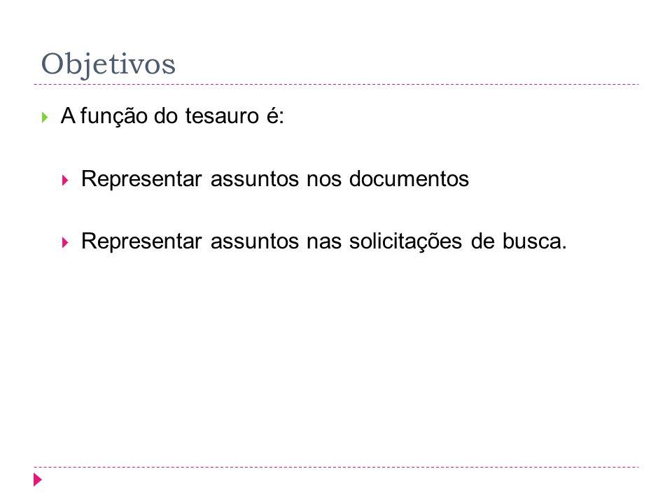 Objetivos A função do tesauro é: Representar assuntos nos documentos