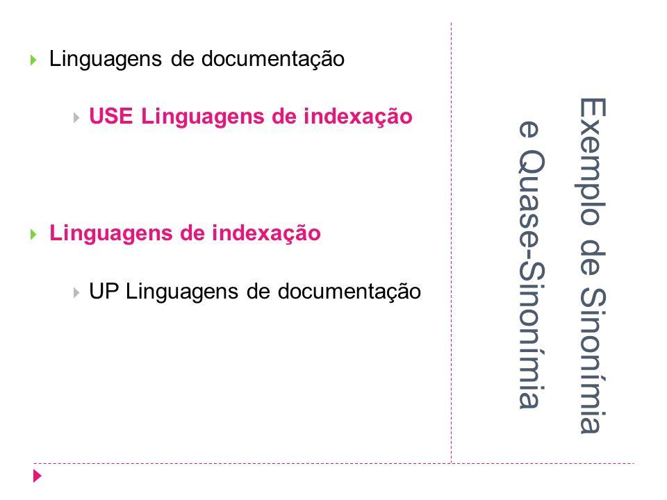 Exemplo de Sinonímia e Quase-Sinonímia