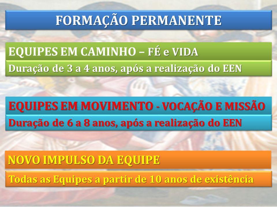 FORMAÇÃO PERMANENTE EQUIPES EM CAMINHO – FÉ e VIDA