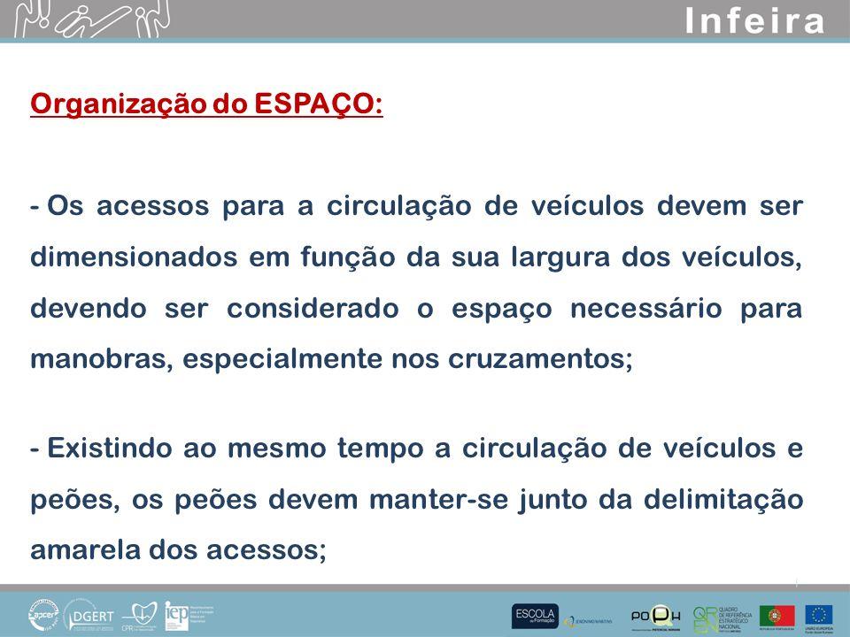 Organização do ESPAÇO: