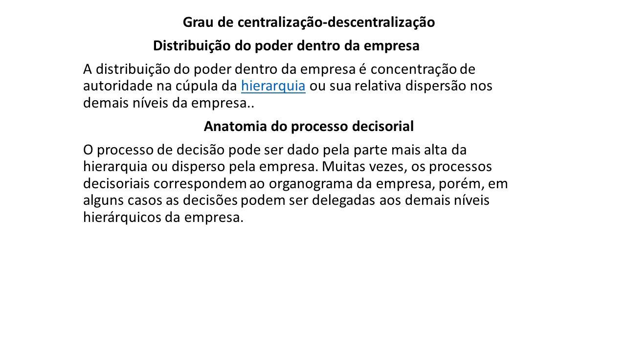Grau de centralização-descentralização Anatomia do processo decisorial