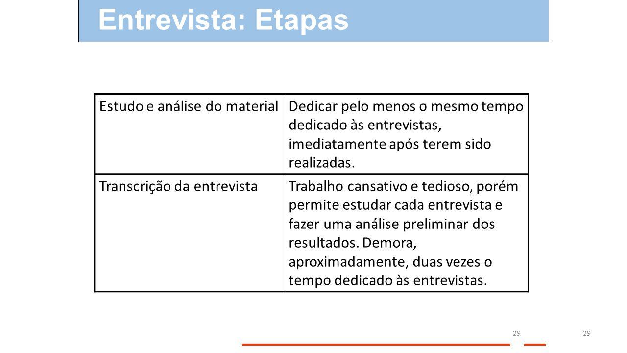Entrevista: Etapas Estudo e análise do material