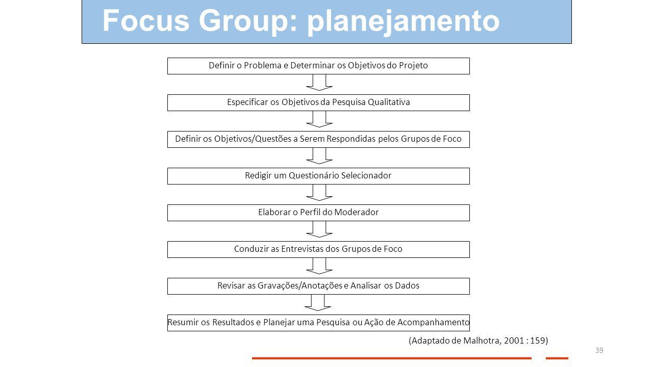 Focus Group: planejamento