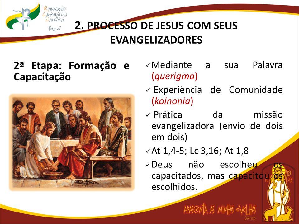 2. PROCESSO DE JESUS COM SEUS EVANGELIZADORES