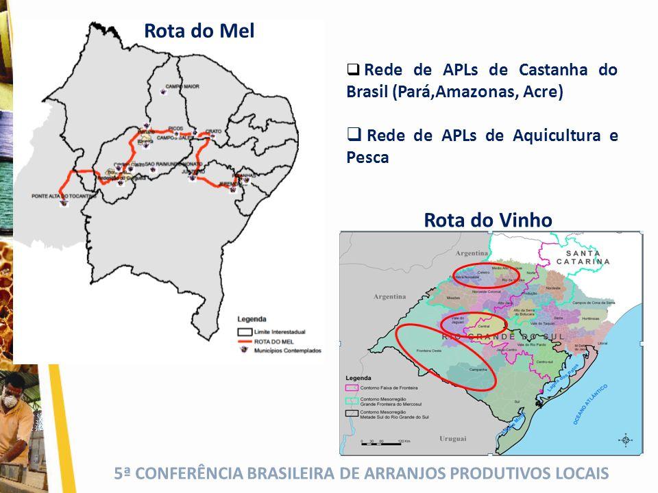 Rota do Mel Rota do Vinho Rede de APLs de Aquicultura e Pesca