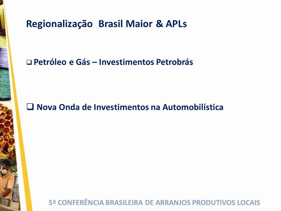 Regionalização Brasil Maior & APLs