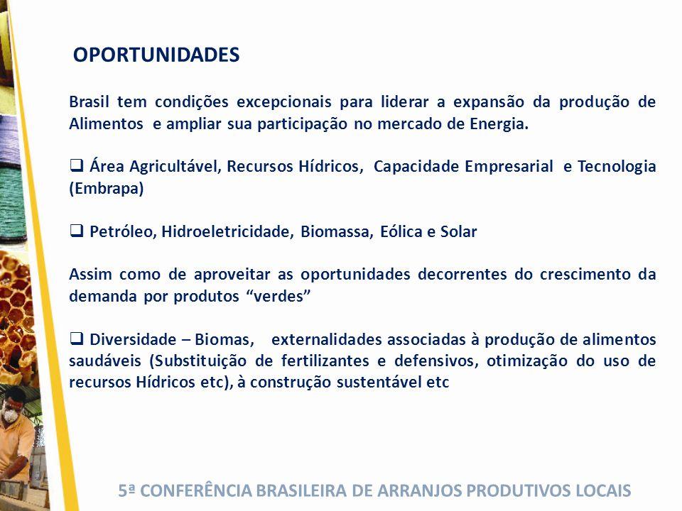 OPORTUNIDADES Brasil tem condições excepcionais para liderar a expansão da produção de Alimentos e ampliar sua participação no mercado de Energia.