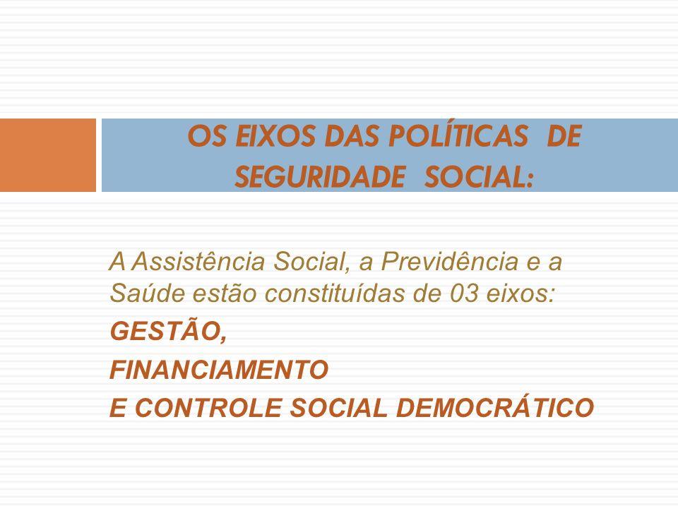 OS EIXOS DAS POLÍTICAS DE SEGURIDADE SOCIAL: