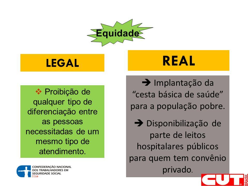  Implantação da cesta básica de saúde para a população pobre.