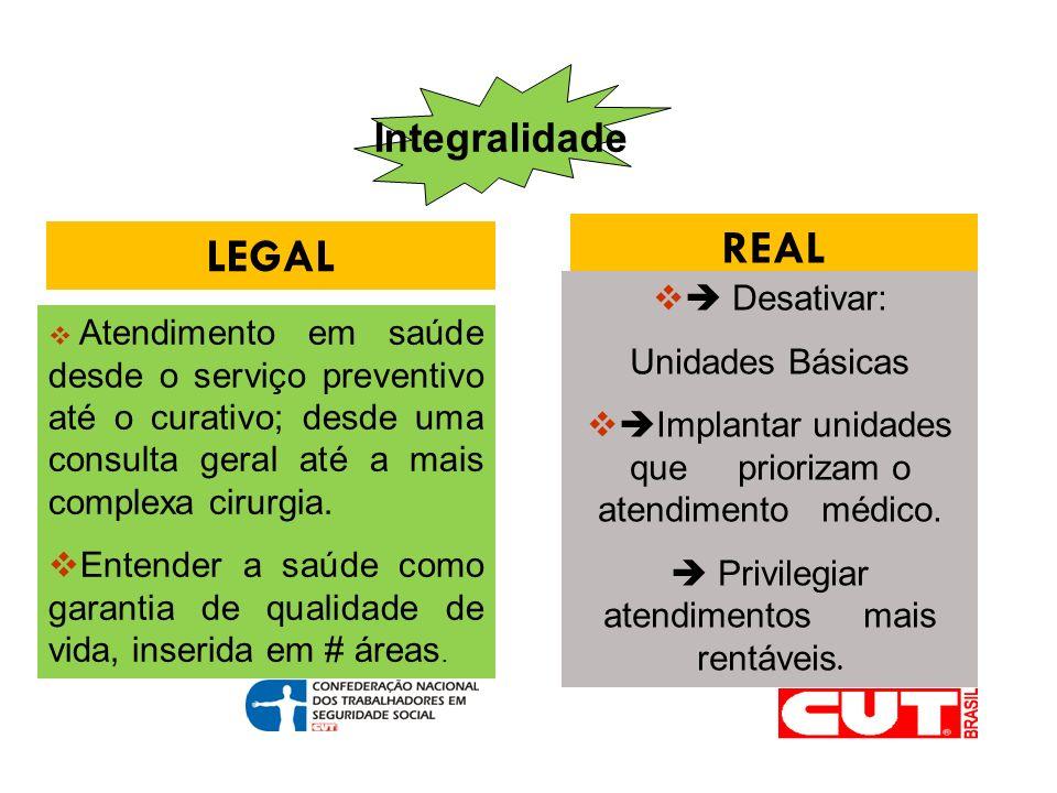 REAL LEGAL Integralidade  Desativar: Unidades Básicas