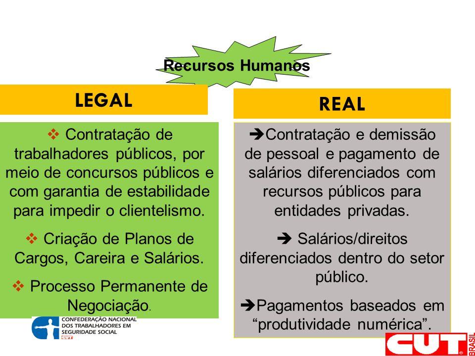 LEGAL REAL Recursos Humanos