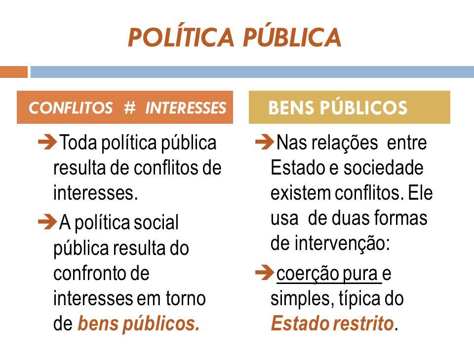 POLÍTICA PÚBLICA CONFLITOS # INTERESSES. BENS PÚBLICOS.