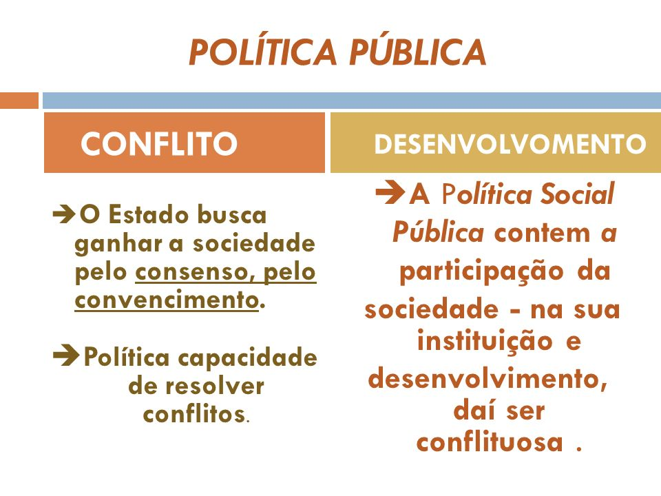 POLÍTICA PÚBLICA CONFLITO Pública contem a participação da
