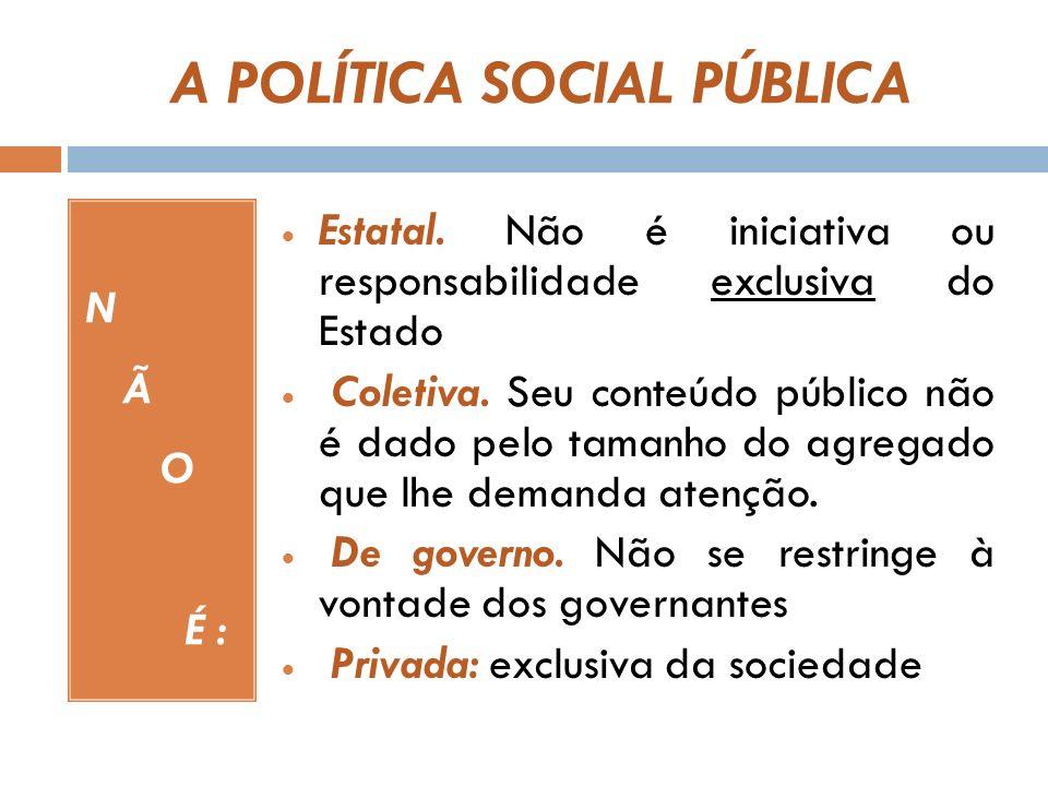 A POLÍTICA SOCIAL PÚBLICA