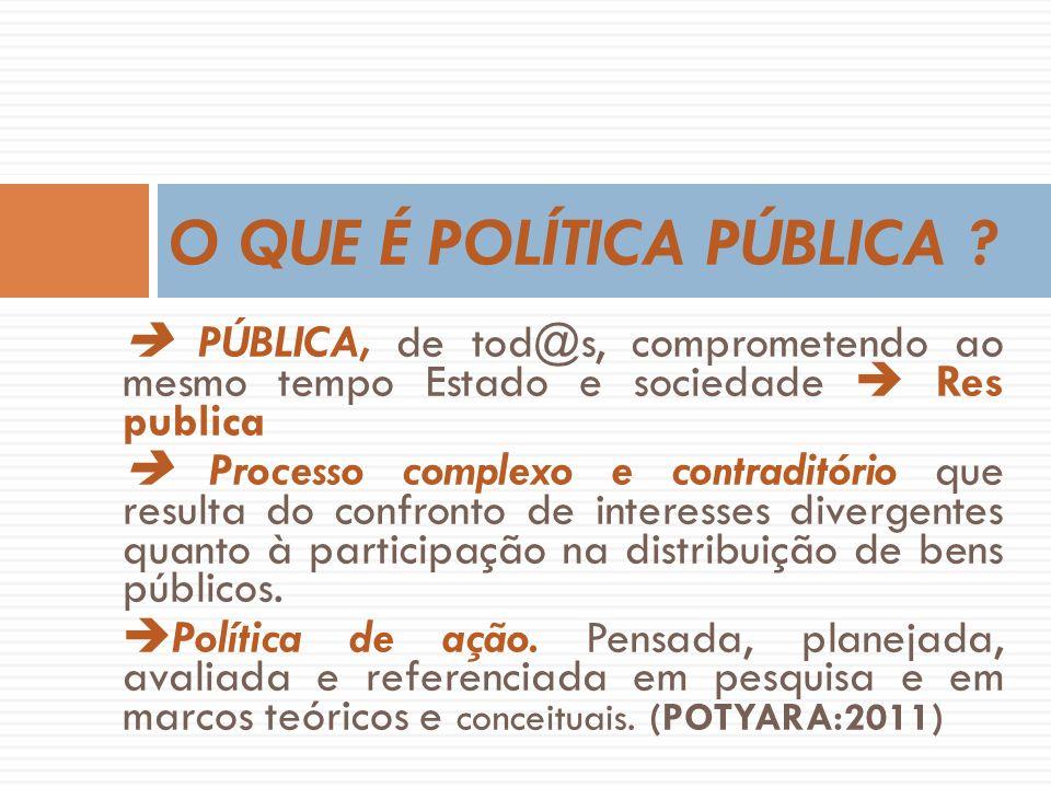 O QUE É POLÍTICA PÚBLICA