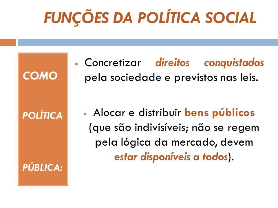 FUNÇÕES DA POLÍTICA SOCIAL