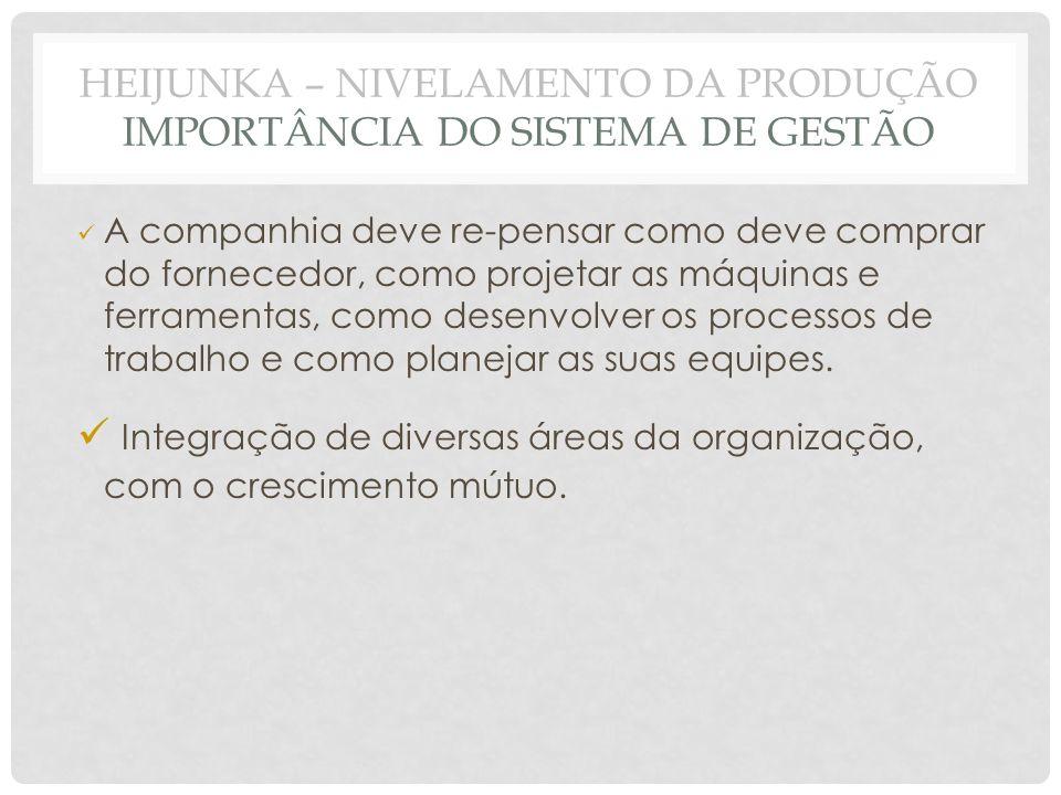 HEIJUNKA – NIVELAMENTO DA PRODUÇÃO IMPORTÂNCIA DO SISTEMA DE GESTÃO
