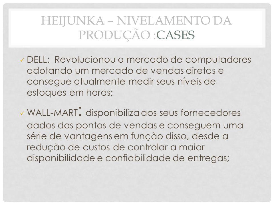 HEIJUNKA – NIVELAMENTO DA PRODUÇÃO :CASES