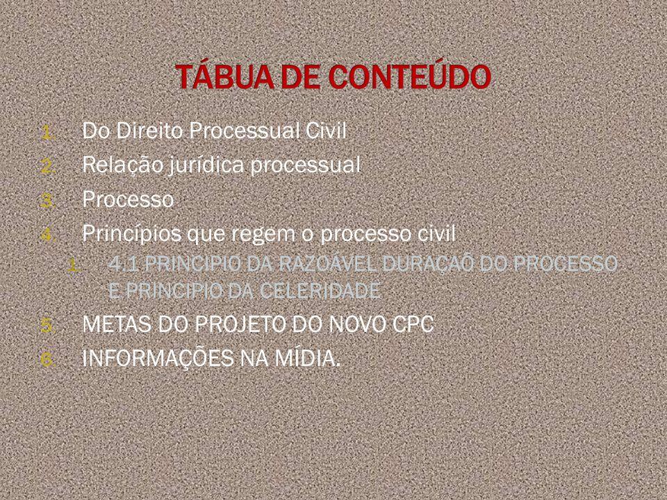TÁBUA DE CONTEÚDO Do Direito Processual Civil