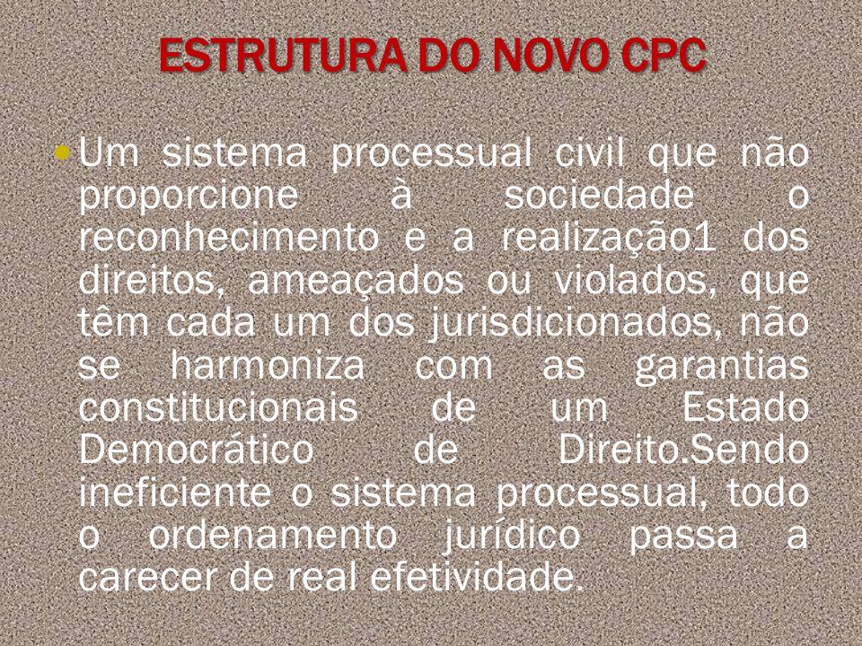 ESTRUTURA DO NOVO CPC