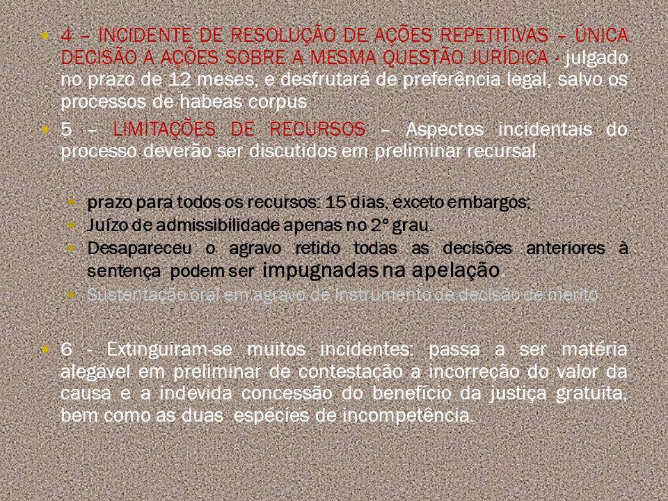 4 – INCIDENTE DE RESOLUÇÃO DE AÇÕES REPETITIVAS – ÚNICA DECISÃO A AÇÕES SOBRE A MESMA QUESTÃO JURÍDICA - julgado no prazo de 12 meses, e desfrutará de preferência legal, salvo os processos de habeas corpus