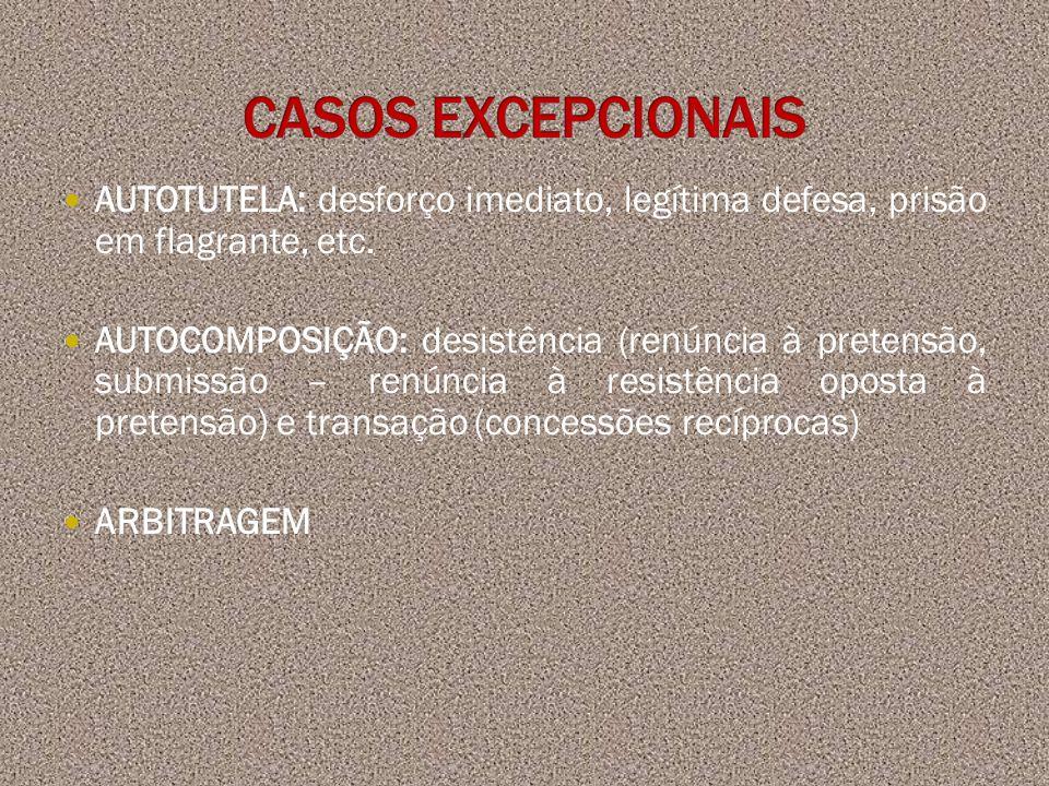 CASOS EXCEPCIONAIS AUTOTUTELA: desforço imediato, legítima defesa, prisão em flagrante, etc.